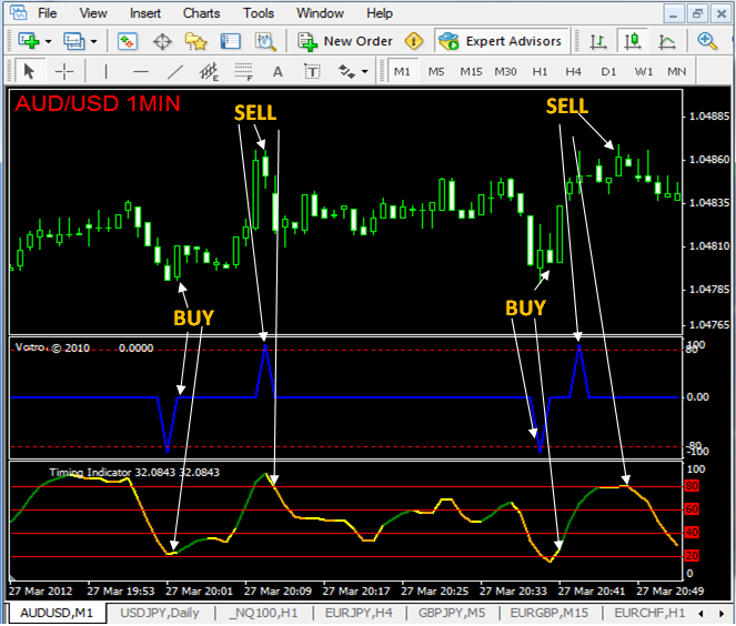 Forex signal software free
